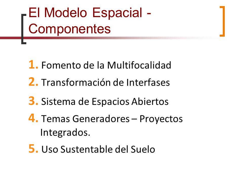 El Modelo Espacial - Componentes
