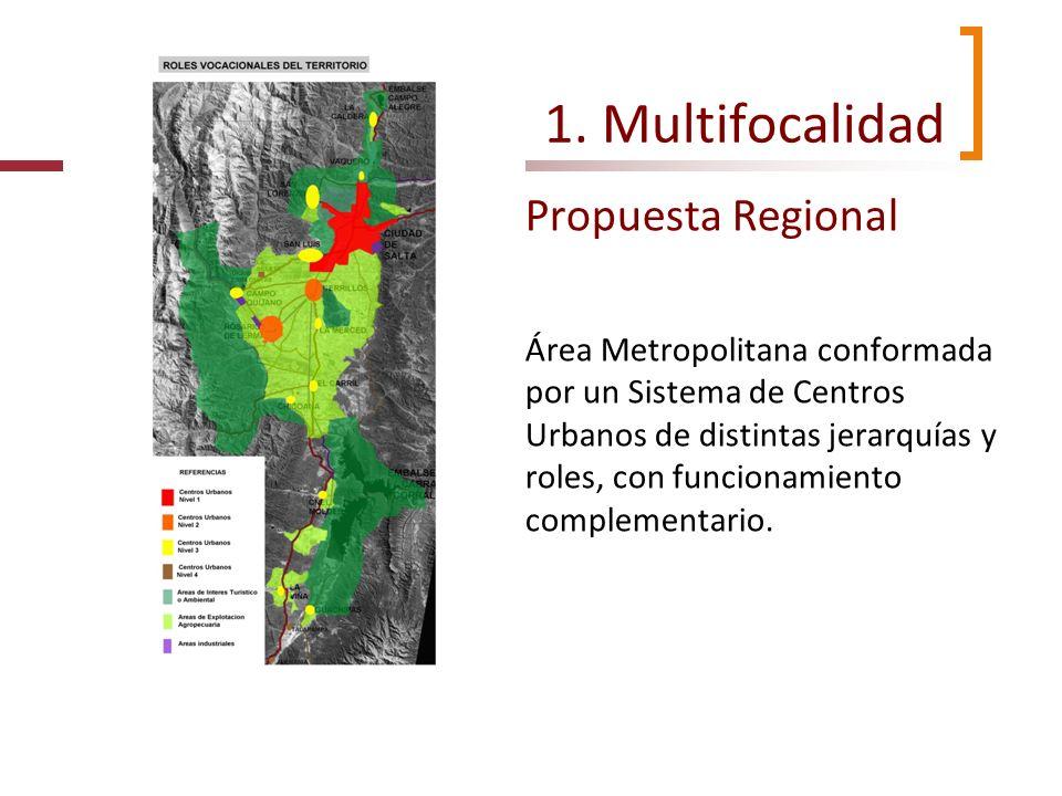 1. Multifocalidad Propuesta Regional
