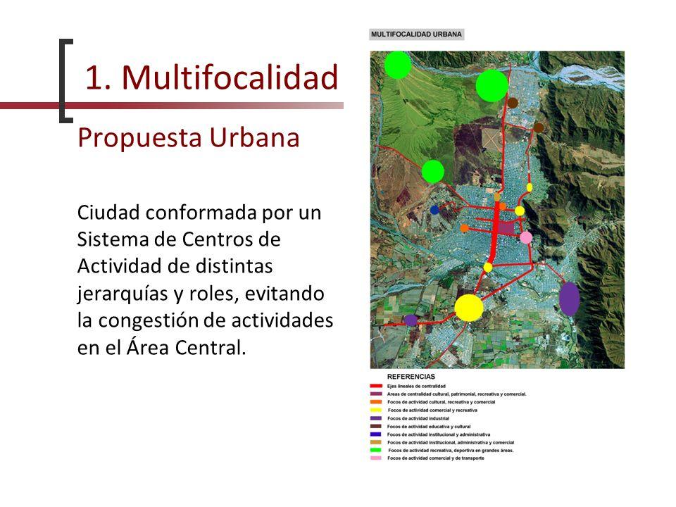1. Multifocalidad Propuesta Urbana