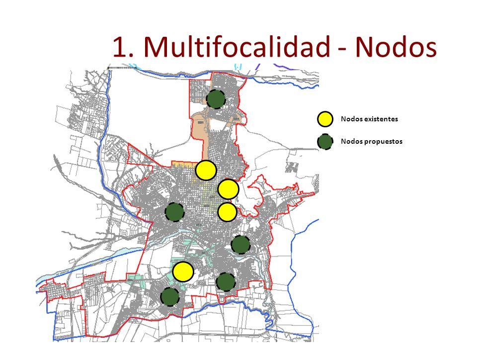 1. Multifocalidad - Nodos