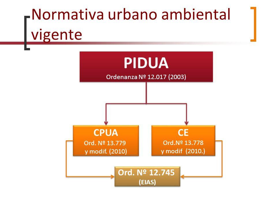 Normativa urbano ambiental vigente