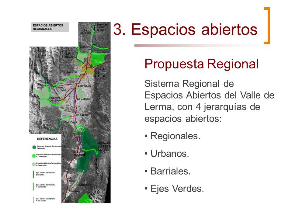 3. Espacios abiertos Propuesta Regional