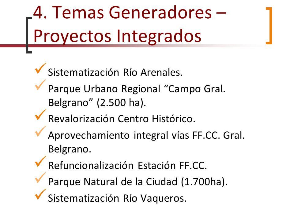 4. Temas Generadores – Proyectos Integrados