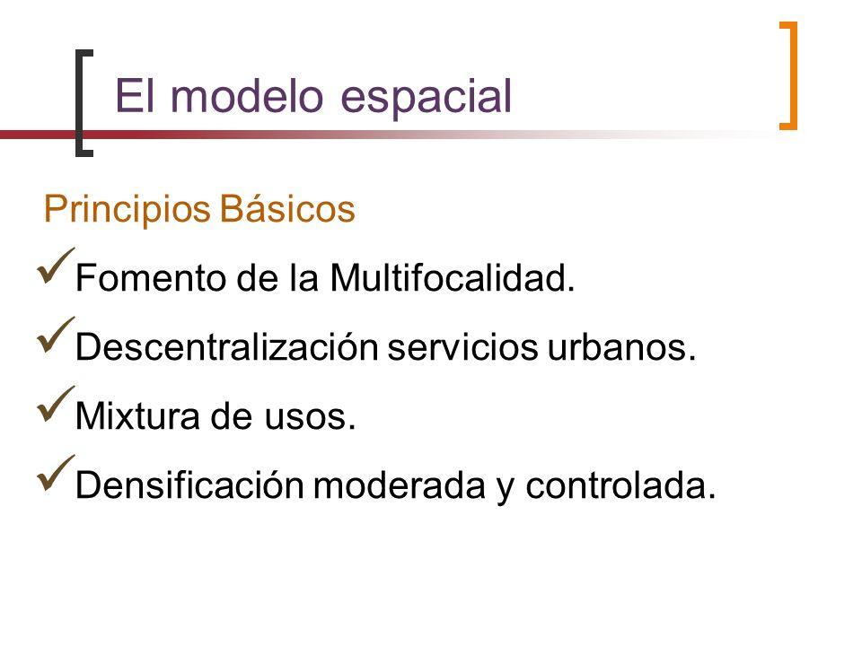 El modelo espacial Principios Básicos Fomento de la Multifocalidad.