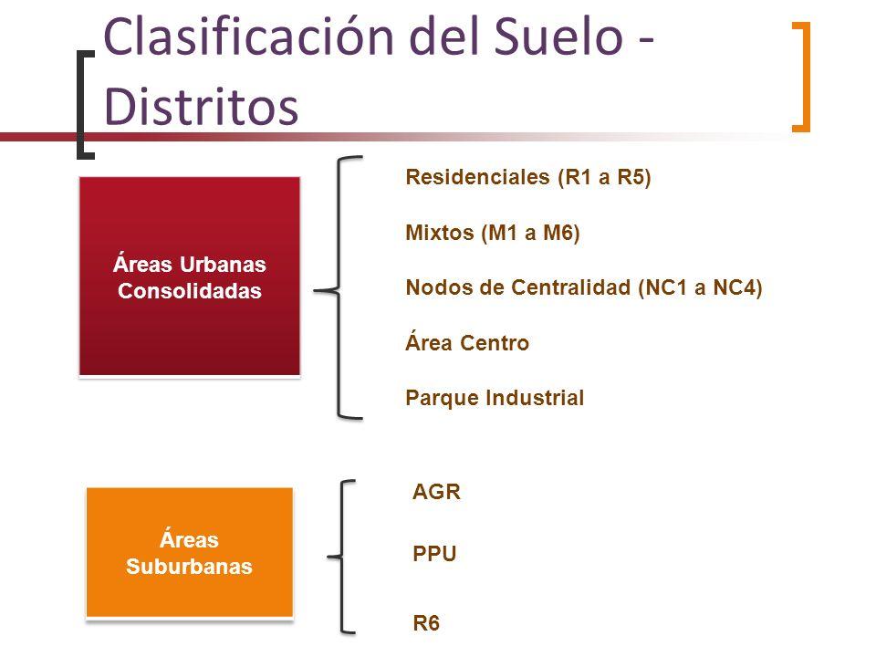 Clasificación del Suelo - Distritos