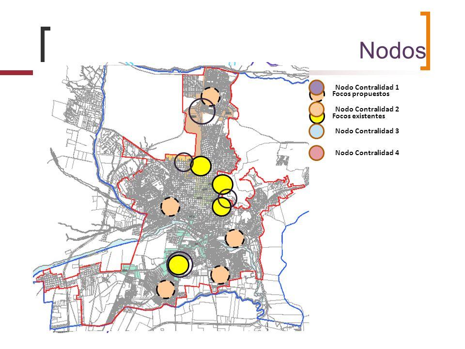 Nodos Nodo Contralidad 1 Focos propuestos Nodo Contralidad 2