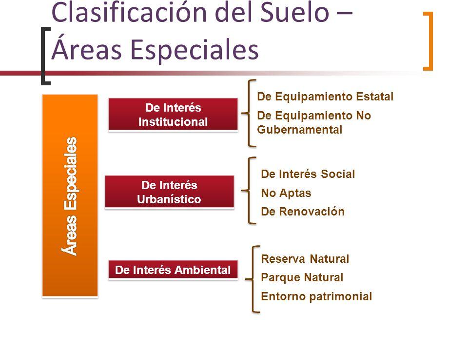 Clasificación del Suelo – Áreas Especiales