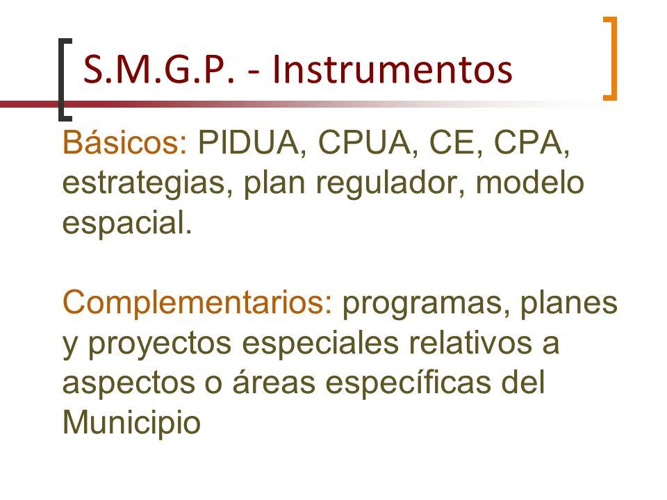 S.M.G.P. - Instrumentos Básicos: PIDUA, CPUA, CE, CPA, estrategias, plan regulador, modelo espacial.
