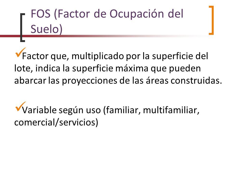 FOS (Factor de Ocupación del Suelo)