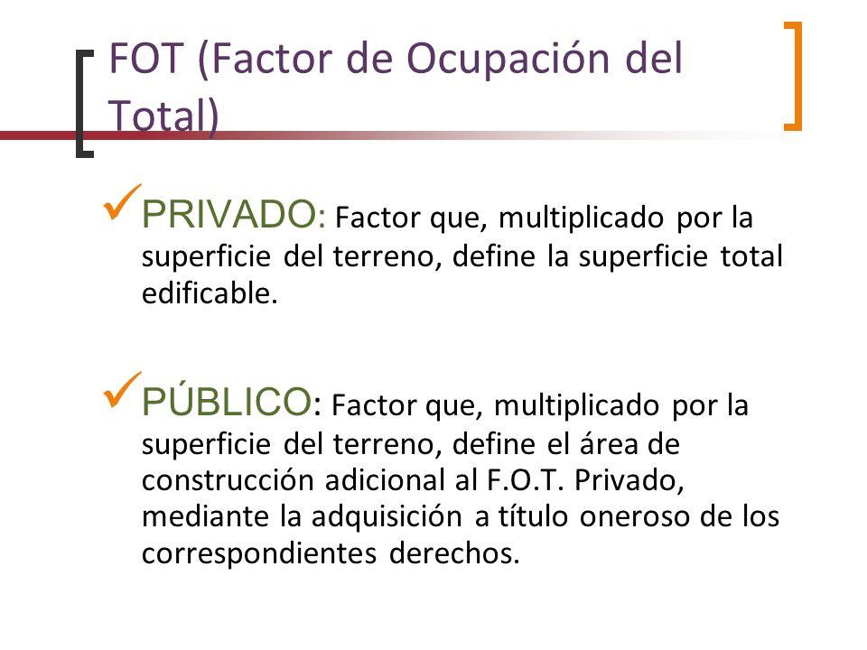FOT (Factor de Ocupación del Total)