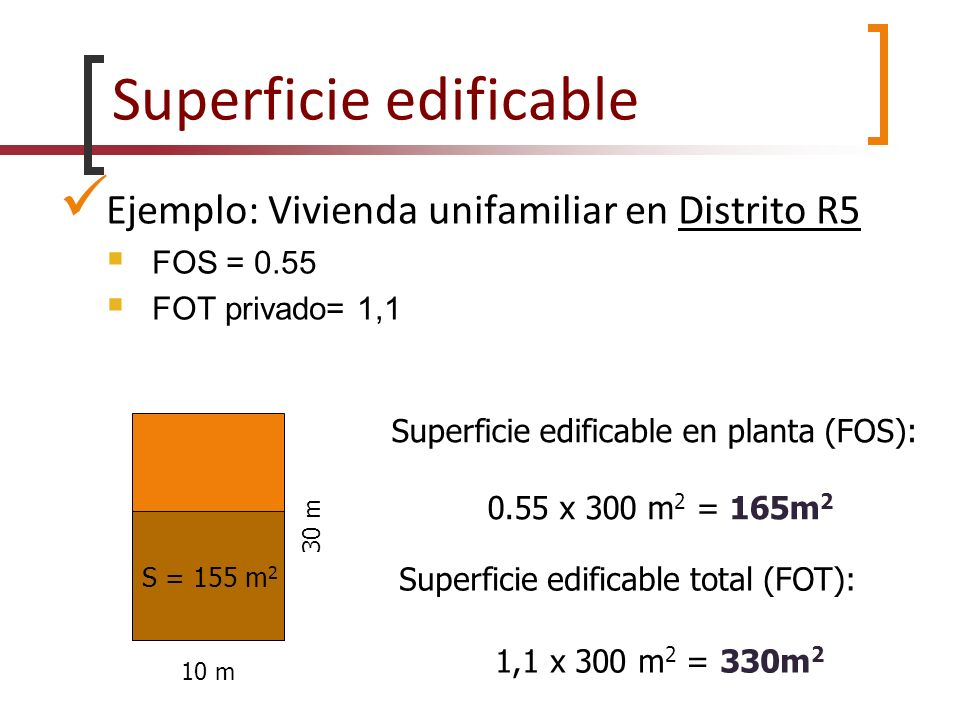 Superficie edificable