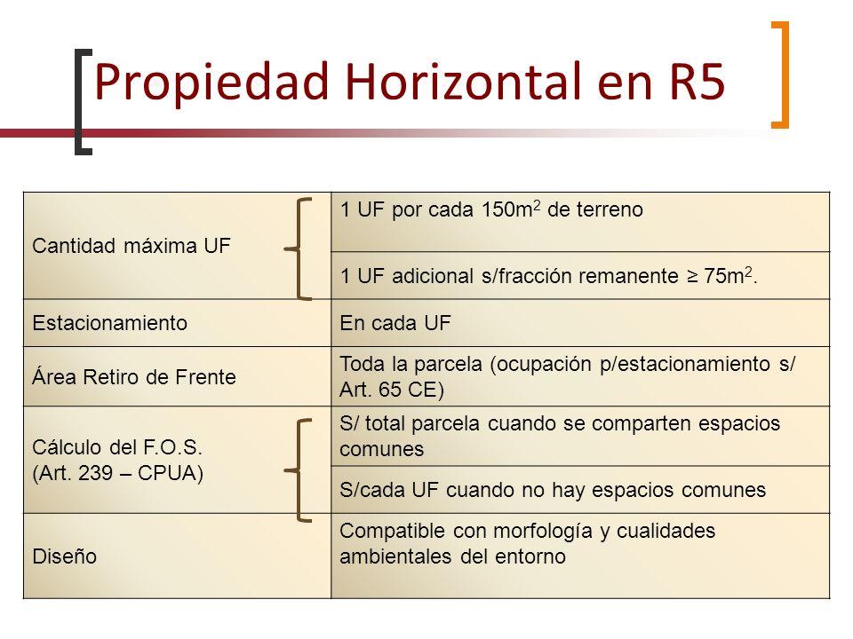 Propiedad Horizontal en R5