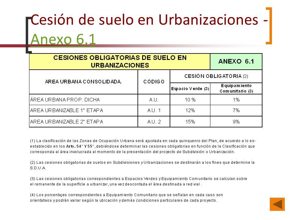 Cesión de suelo en Urbanizaciones - Anexo 6.1