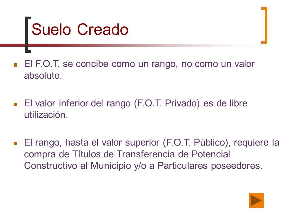 Suelo Creado El F.O.T. se concibe como un rango, no como un valor absoluto. El valor inferior del rango (F.O.T. Privado) es de libre utilización.