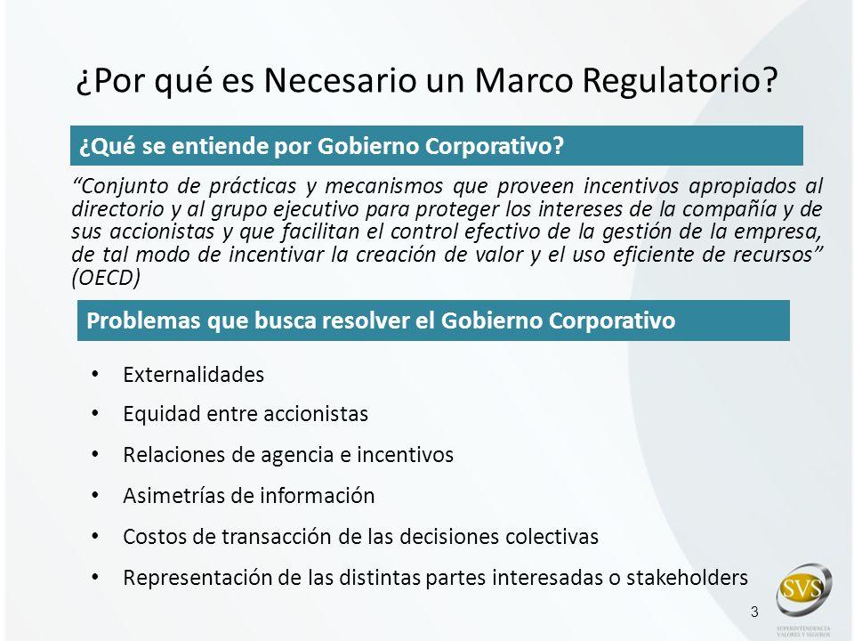 ¿Por qué es Necesario un Marco Regulatorio