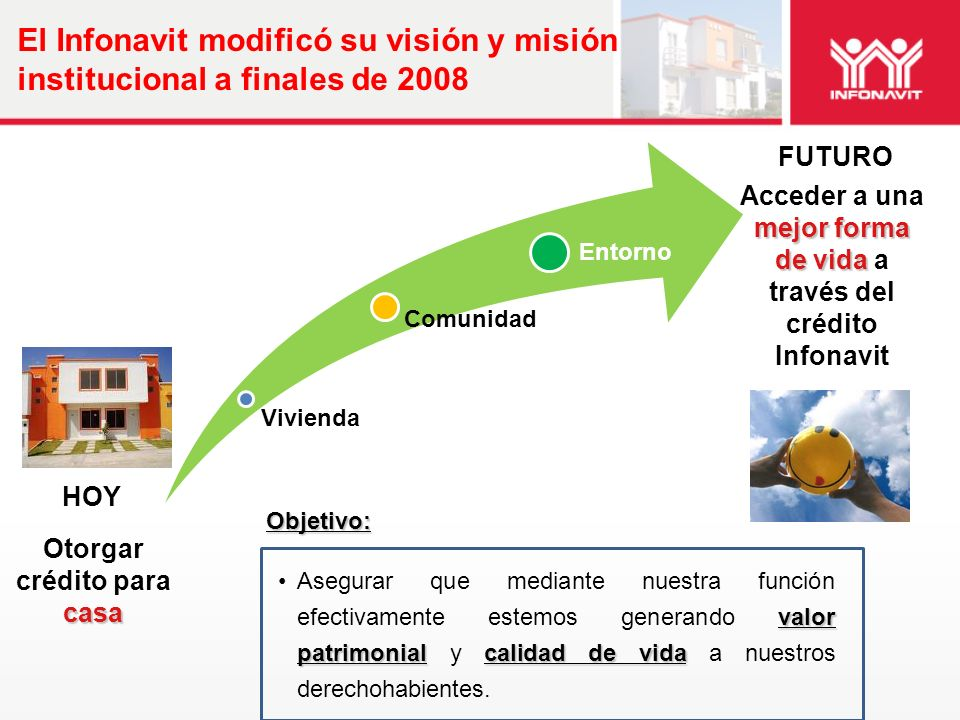 El Infonavit modificó su visión y misión institucional a finales de 2008