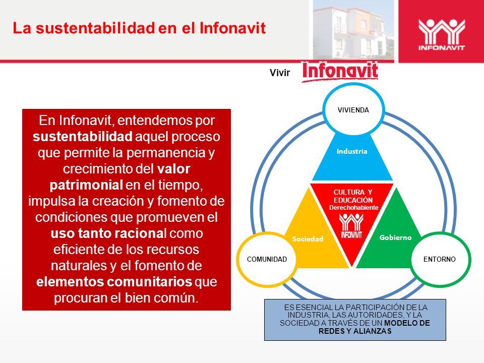 La sustentabilidad en el Infonavit