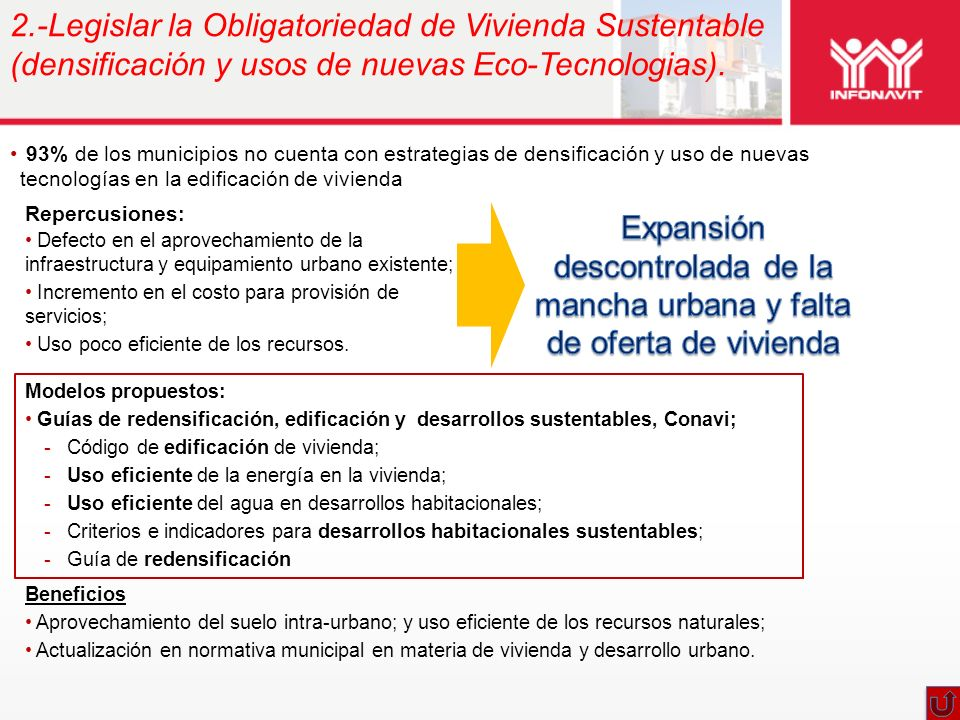 2.-Legislar la Obligatoriedad de Vivienda Sustentable (densificación y usos de nuevas Eco-Tecnologias).