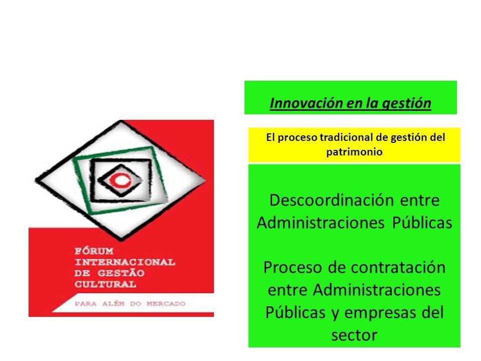 Descoordinación entre Administraciones Públicas