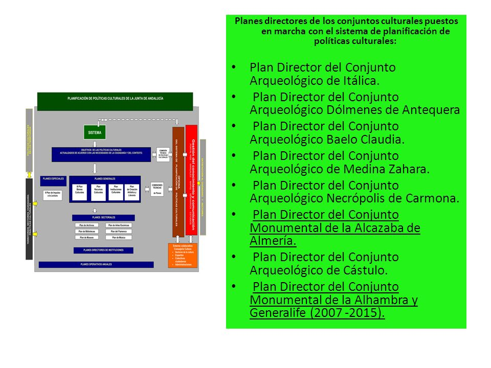 Plan Director del Conjunto Arqueológico de Itálica.