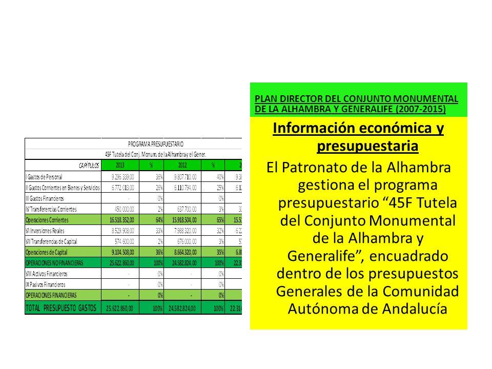 Información económica y presupuestaria