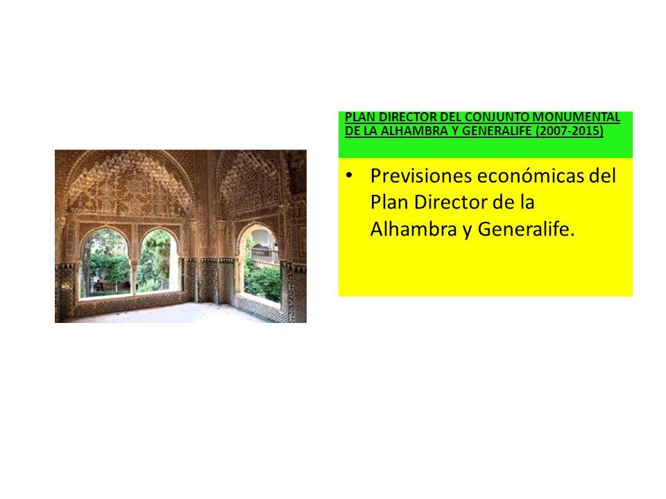 Previsiones económicas del Plan Director de la Alhambra y Generalife.