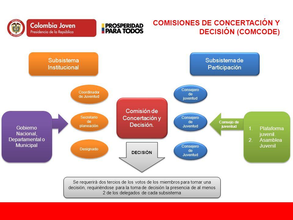 COMISIONES DE CONCERTACIÓN Y DECISIÓN (COMCODE)