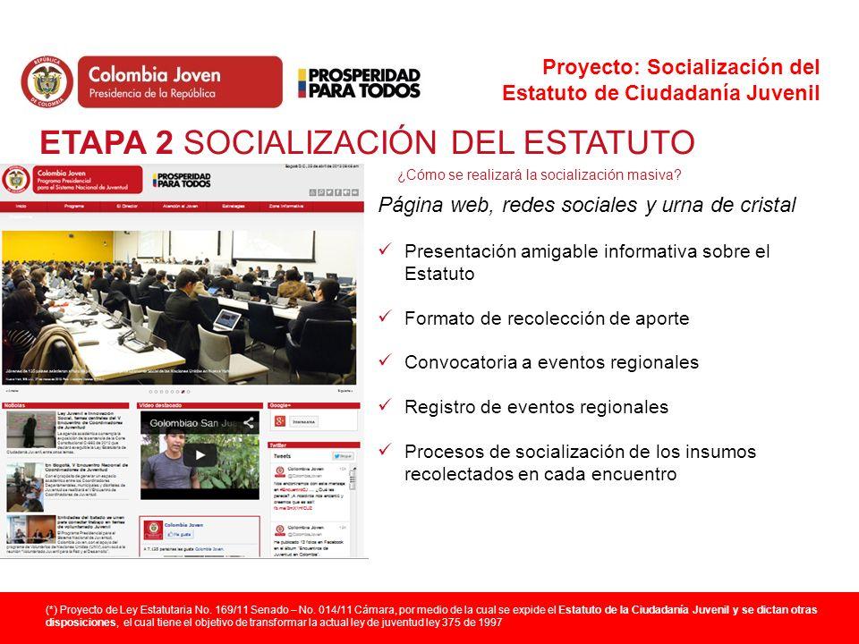 Proyecto: Socialización del Estatuto de Ciudadanía Juvenil