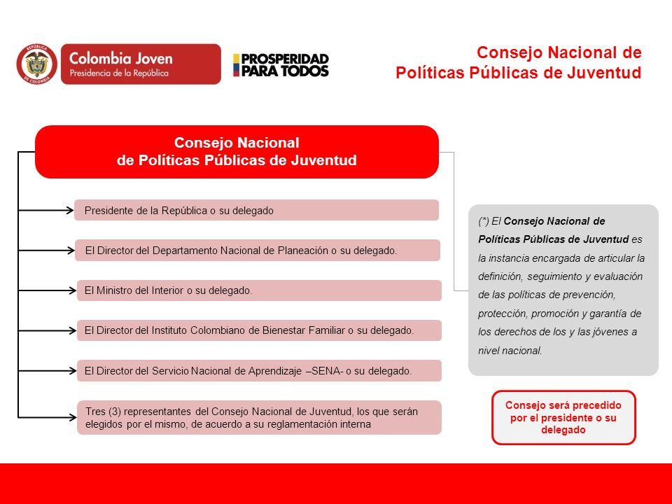 Consejo Nacional de Políticas Públicas de Juventud