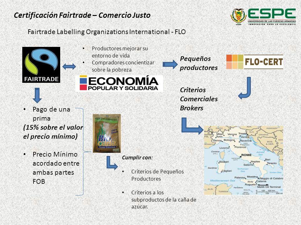 Certificación Fairtrade – Comercio Justo