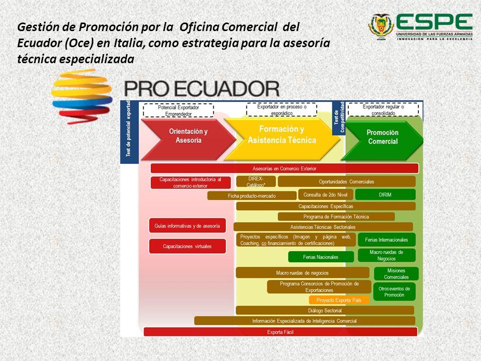 Gestión de Promoción por la Oficina Comercial del Ecuador (Oce) en Italia, como estrategia para la asesoría técnica especializada