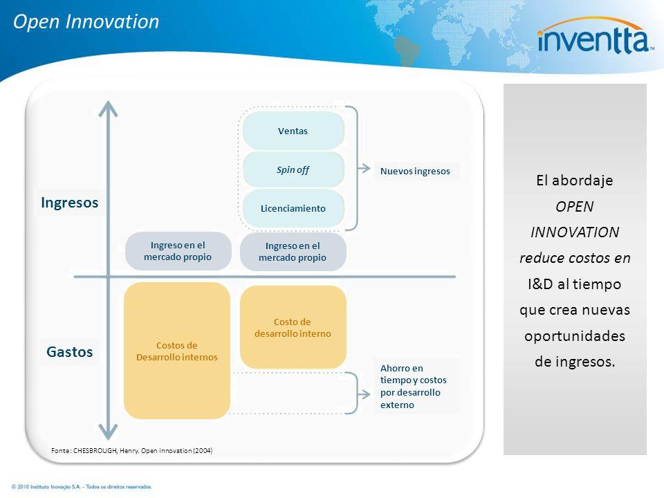 Open Innovation El abordaje OPEN INNOVATION reduce costos en I&D al tiempo que crea nuevas oportunidades de ingresos.