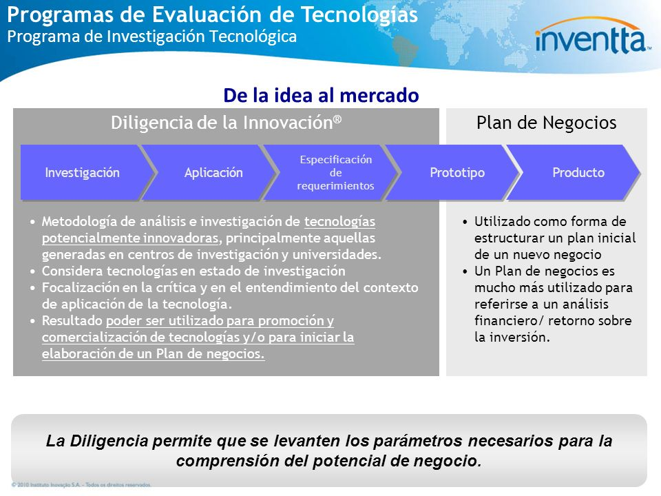 Programas de Evaluación de Tecnologías