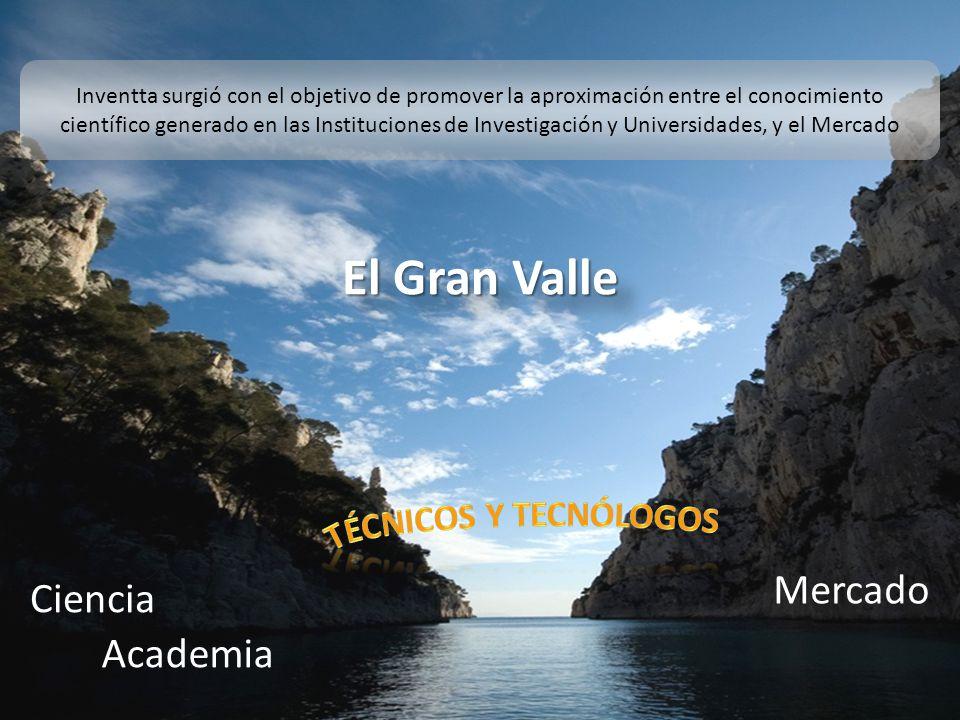El Gran Valle Mercado Ciencia Academia Técnicos y tecnólogos