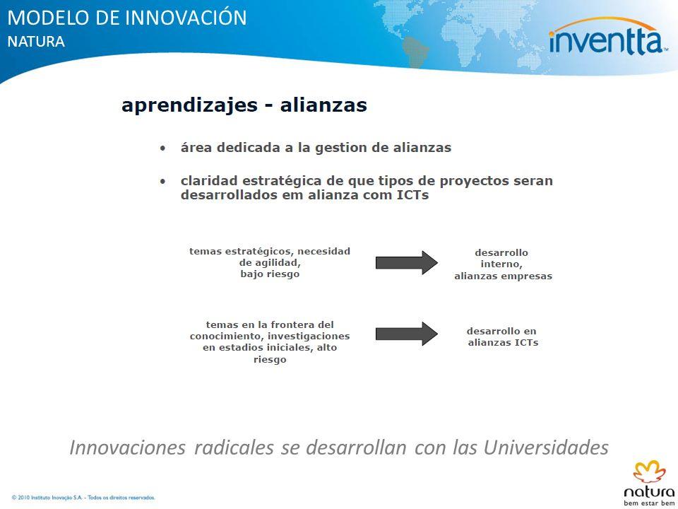 Innovaciones radicales se desarrollan con las Universidades
