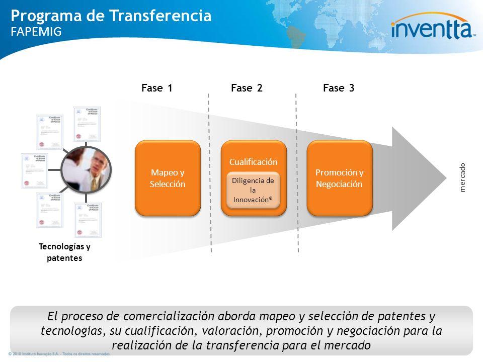 Tecnologías y patentes