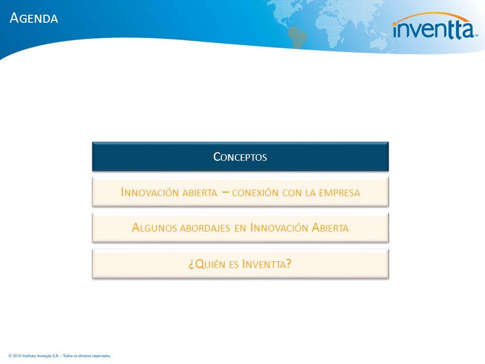 Agenda Conceptos Innovación abierta – conexión con la empresa