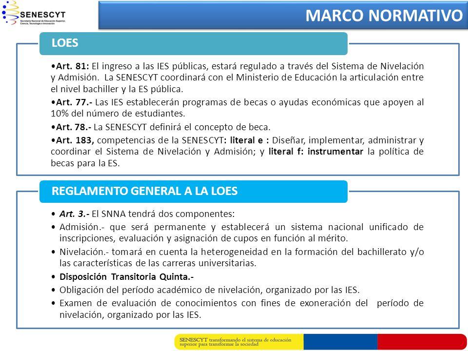 MARCO NORMATIVO LOES REGLAMENTO GENERAL A LA LOES