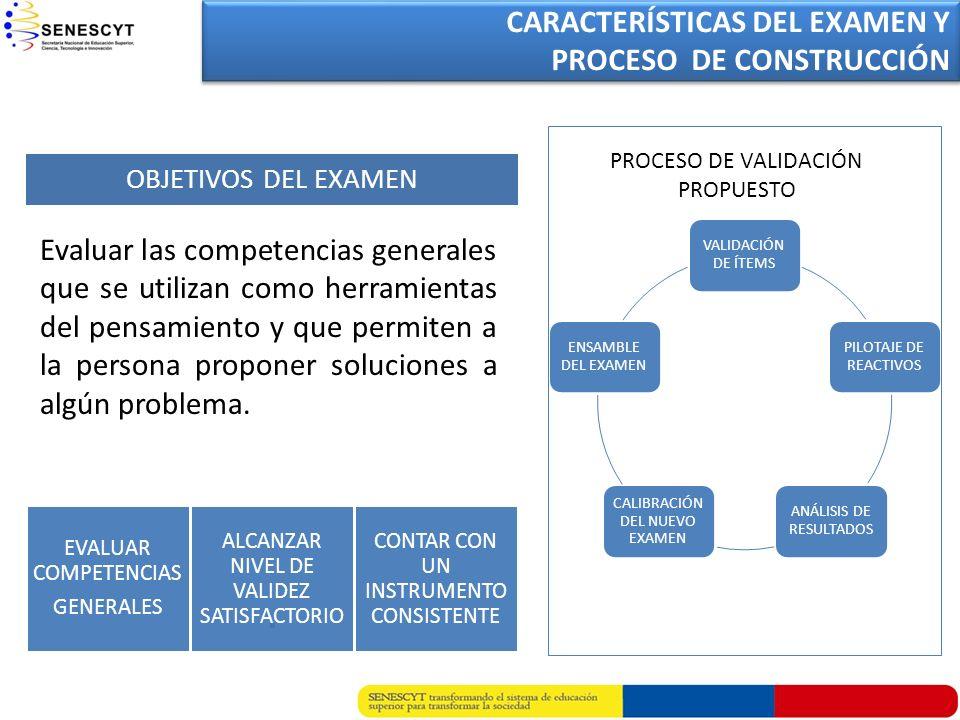 PROPUESTA DE COLOMBIA CARACTERÍSTICAS DEL EXAMEN Y