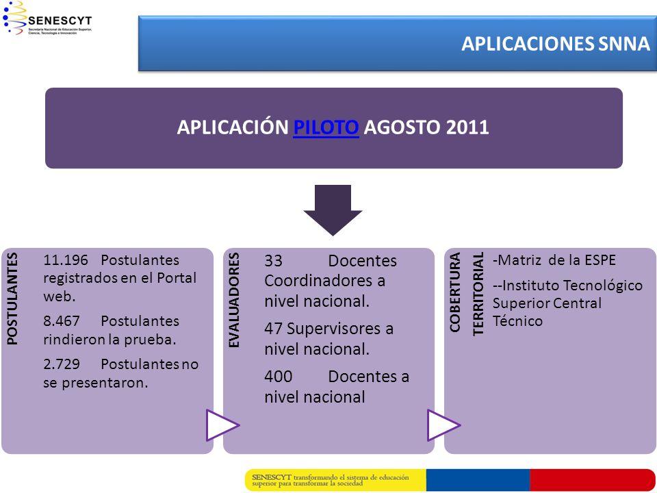 APLICACIÓN PILOTO AGOSTO 2011