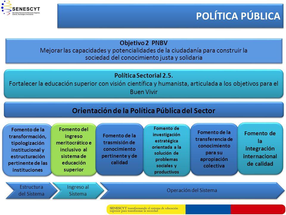 POLÍTICA PÚBLICA Orientación de la Política Pública del Sector