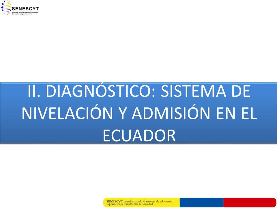 II. DIAGNÓSTICO: SISTEMA DE NIVELACIÓN Y ADMISIÓN EN EL ECUADOR