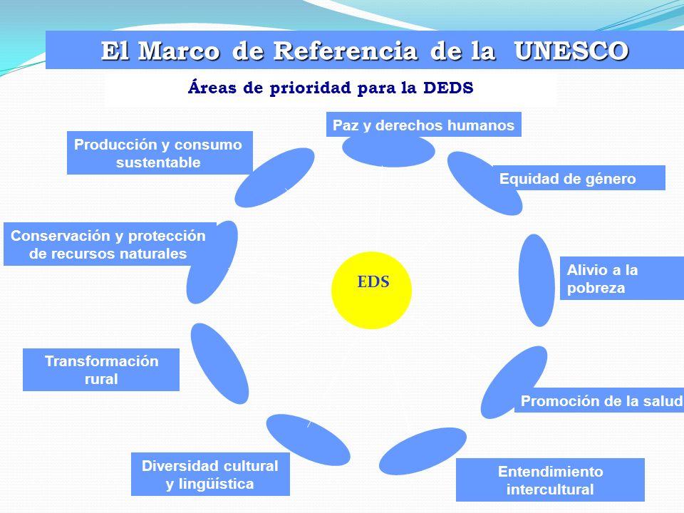 El Marco de Referencia de la UNESCO