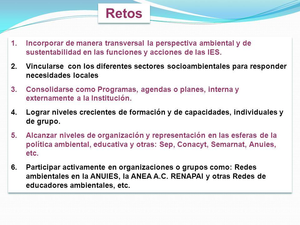 Retos Incorporar de manera transversal la perspectiva ambiental y de sustentabilidad en las funciones y acciones de las IES.