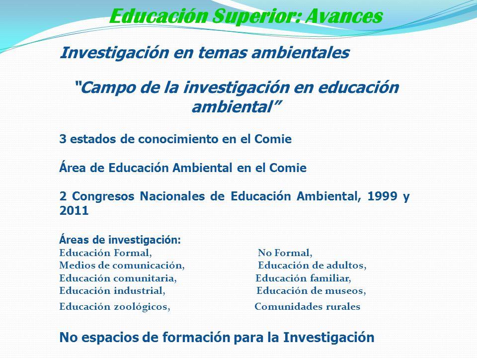 Campo de la investigación en educación ambiental