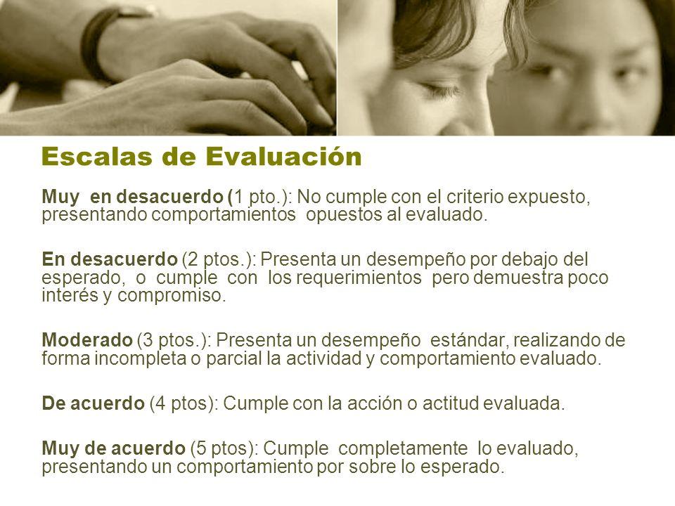 Escalas de Evaluación Muy en desacuerdo (1 pto.): No cumple con el criterio expuesto, presentando comportamientos opuestos al evaluado.