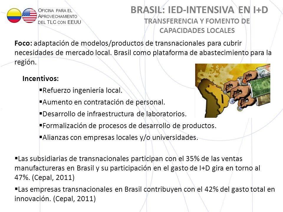BRASIL: IED-INTENSIVA EN I+D