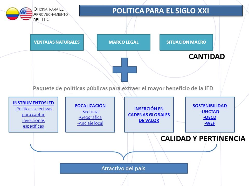 POLITICA PARA EL SIGLO XXI INSERCIÓN EN CADENAS GLOBALES DE VALOR