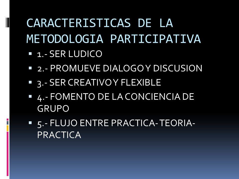 CARACTERISTICAS DE LA METODOLOGIA PARTICIPATIVA