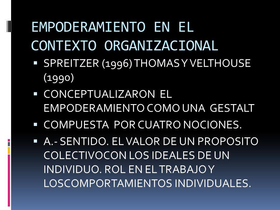 EMPODERAMIENTO EN EL CONTEXTO ORGANIZACIONAL